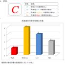 検査レポートイメージ(1)