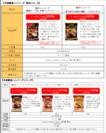 冷凍個食ハンバーグシリーズ