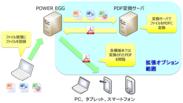 ファイル管理拡張オプションシステムイメージ