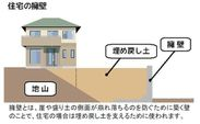 住宅の擁壁