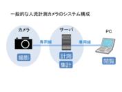 一般的な人流計測システム構成