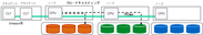 EpochPowerクラスタシステムの構成図