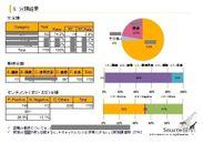 レポートイメージ2「分類結果」