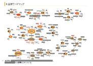 レポートイメージ3「全体ワードマップ」