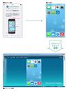 Optimal Remote iOS端末 サポートイメージ