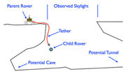 月縦穴の探査イメージ