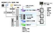 システム事例図