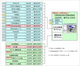 CADdoctor製品構成図