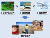 『Ex-Gram』プログラミング教室のコンセプト