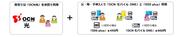 (参考2) 「OCN光モバイル割」と「050 plus」セット割引をあわせて利用した場合のイメージ