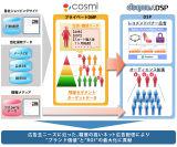 連携サービスイメージ(図)