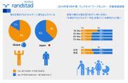日本の労働者は疲労感を感じながら就業
