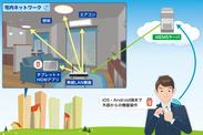 テンフィートライト社のスマートマンションサービス