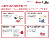 「HotProfile」サービスイメージ
