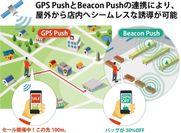 「ACCESS(TM) Beacon Framework」とGPS機能との連携イメージ