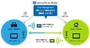佐賀県でのOptimal Biz for Mobile(Zone Management)運用イメージ