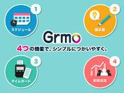 Grmoの4つの機能