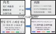 カメラで写した中国語や韓国語を日本語へ翻訳、表示
