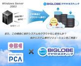奉行シリーズ及び、PCAシリーズ クラウド移行ソリューション イメージ