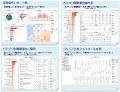 ■レポート例