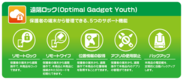 「Optimal Gadget Youth」機能