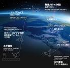 宇宙旅行の工程