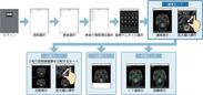 本システムの画面イメージ