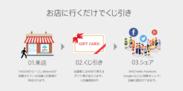『店くじ』サイト イメージ