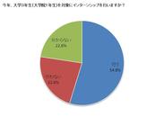 図表1_インターンシップの実施状況_2014