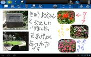 図2 画像描画機能を使ったレポートのイメージ
