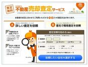 「HOME'S不動産売却査定サービス」トップページ