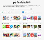 AppDataBank