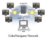 ColorNavigator Networkイメージ