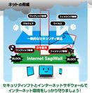 セキュリティソフトとインターネットサギウォールのイメージ図