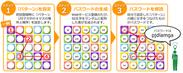 PassClip特徴2