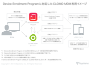 「Device Enrollment Program」に対応した CLOMO MDM の利用イメージ