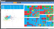 BOARD Software Clustering