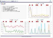 レポートサンプル:メンテナンス履歴レポート