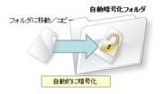 自動暗号化フォルダ