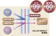 『SOLAR IMPACT』断面図