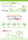 インフォグラフィック(1)