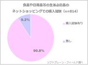 図表1:食品や日用品等の生活必需品のネットショッピングでの購入経験(n=814)