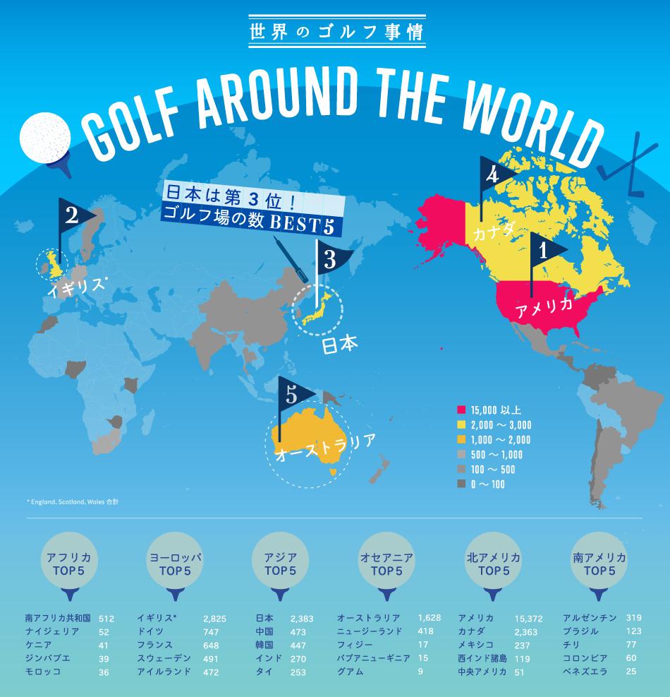 国 の ランキング 面積 世界 の