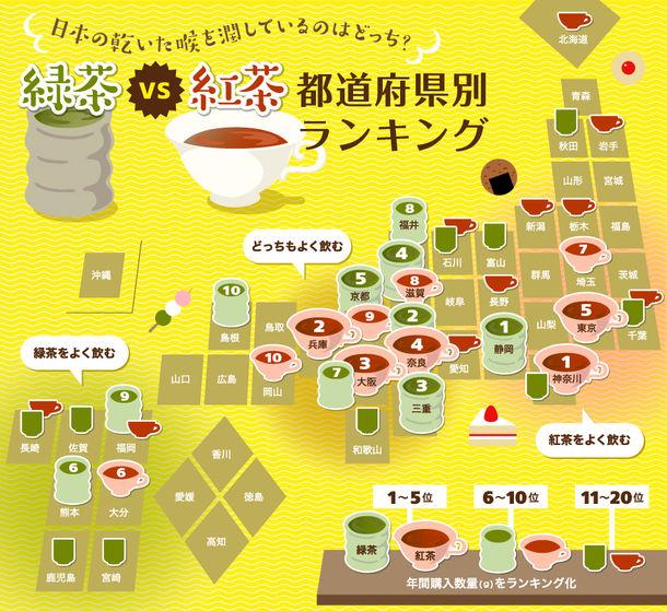 緑茶VS紅茶 都道府県ランキング