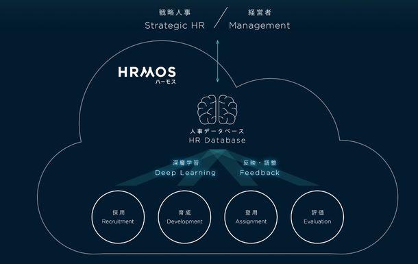 HRMOSサイトトップ