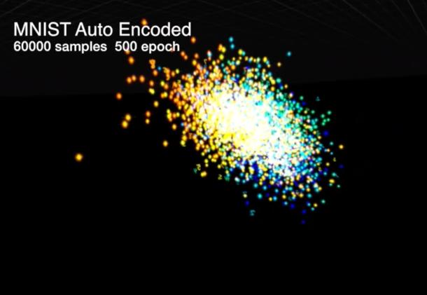 MNISTの6万件の文字データをオートエンコーダーで特徴抽出した状態のデータ