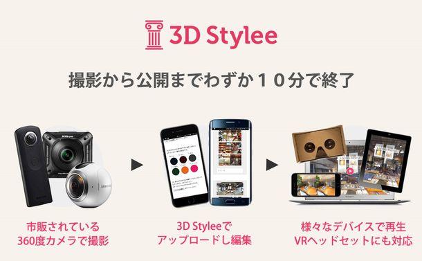 3D Stylee