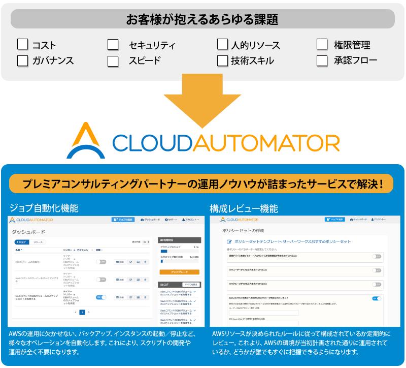 Cloud Automator概要図