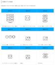 各国の電源コンセント形状の解説