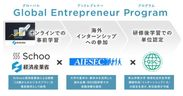 Global Entrepreneur Program